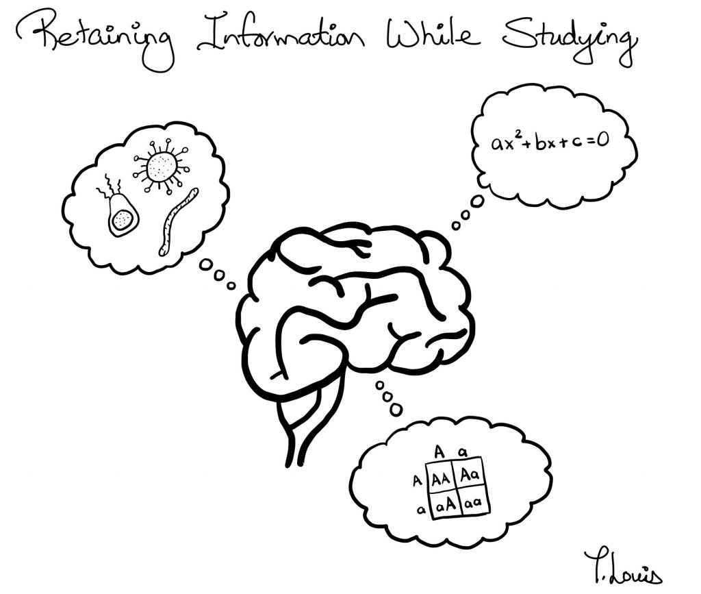 Retaining information when studying - sketchnote by Tansey Louis